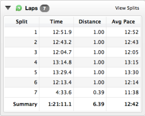 "My ""slow and easy"" Splits"
